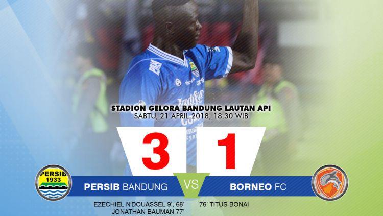 Persib Bandung vs Borneo FC Copyright: © Gafis:Yanto/Indosport.com