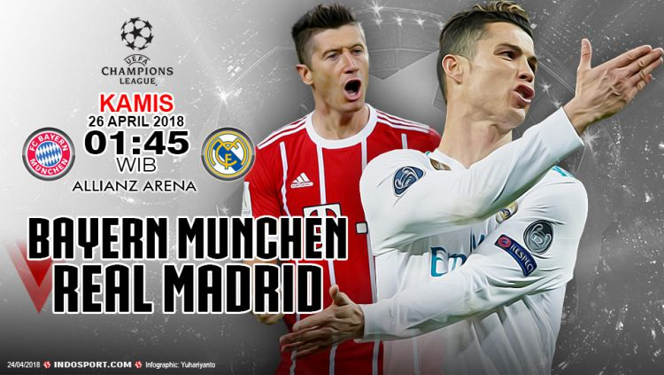 Bayern Munchen vs Real Madrid. Copyright: © Grafis:Yanto/Indosport.com