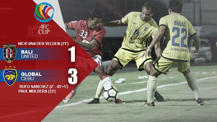 Hasil pertandingan Bali United vs Global Cebu. Copyright: © INDOSPORT
