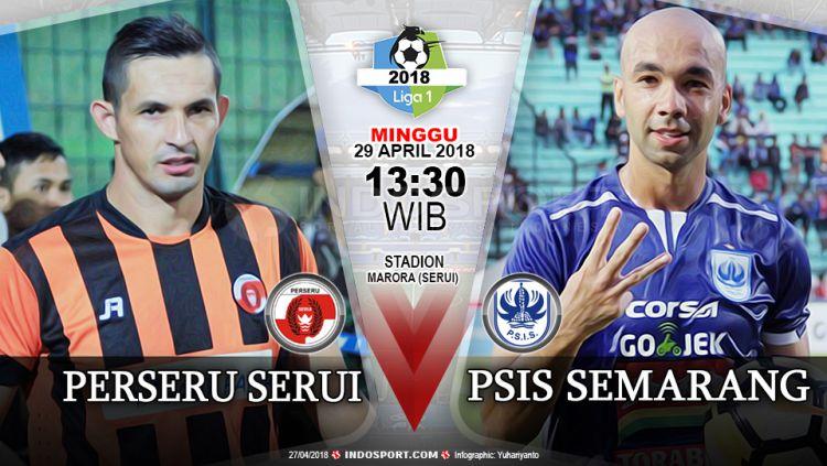 Prediksi Perseru Serui Vs Psis 423 Semarang Copyright Grafisyanto Indosport Com