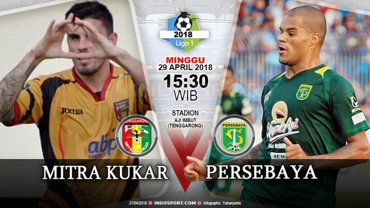 Prediksi Mitra Kukar Vs Persebaya Surabaya Copyright Indosport