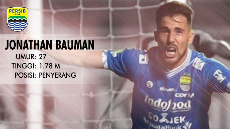 Madura United vs Persib Bandung (Jonathan Bauman). Copyright: © INDOSPORT