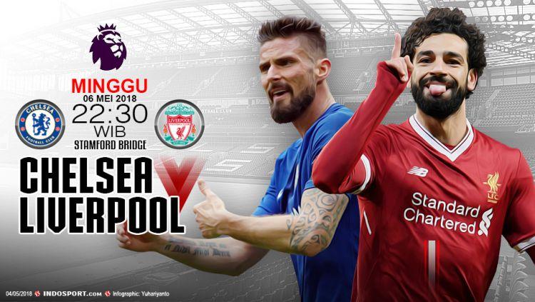 Prediksi Chelsea vs Liverpool Copyright: © Grafis:Yanto/Indosport.com