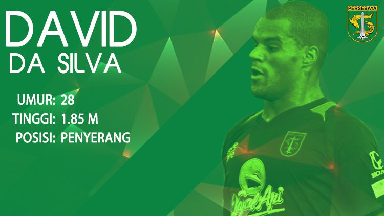 Borneo FC BS Persebaya Surabaya (David Da Silva). Copyright: © INDOSPORT
