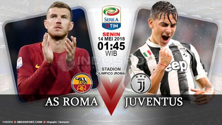 Prediksi AS Roma vs Juventus Copyright: © Grafis:Yanto/Indosport.com