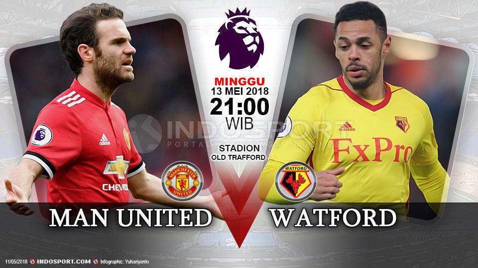 Nhận định Man Utd vs Watford: Buồn ngủ gặp chiếu manh