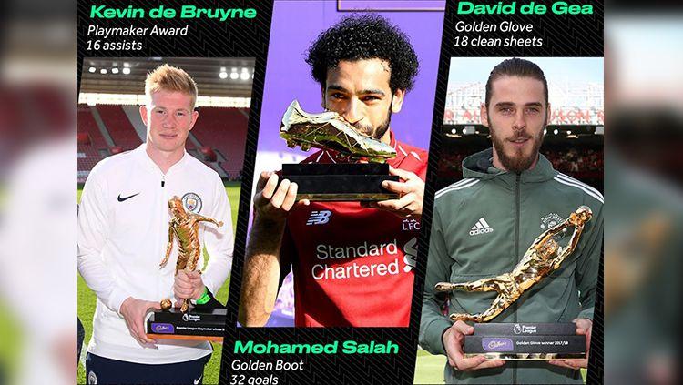Peraih Penghargaan individu Liga Primer Inggris 2017/18. Copyright: © brfootball/Instagram