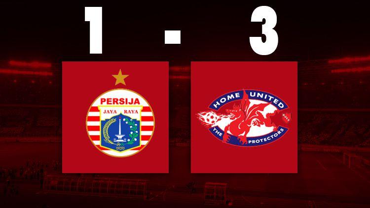 Persija Jakarta vs Home United. Copyright: © INDOSPORT