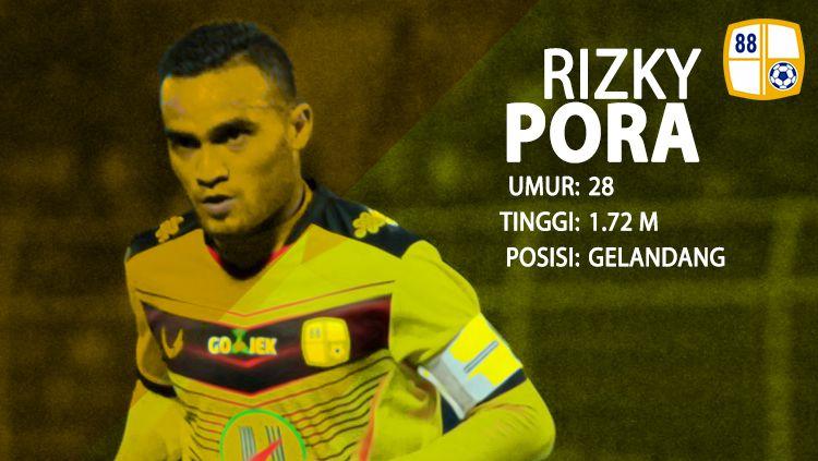 Perseru Serui vs Barito Putera (Rizky Pora). Copyright: © INDOSPORT