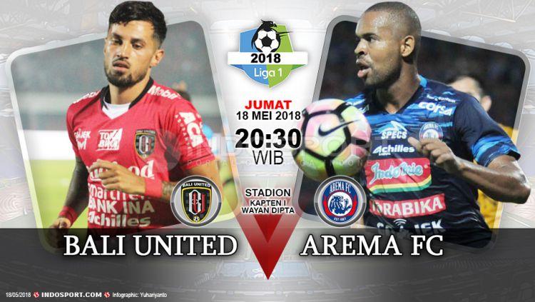 Prediksi Bali United vs Arema FC Copyright: © Grafis:Yanto/Indosport.com