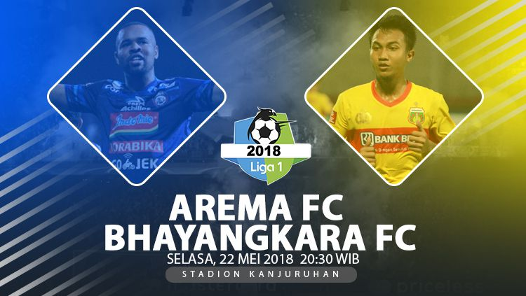 Prediksi Arema vs Bhayangkara fc Copyright: © Indosport.com