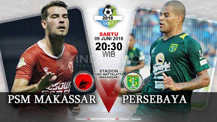Prediksi Psm Makassar Vs Persebaya Surabaya Copyright Indosport Com