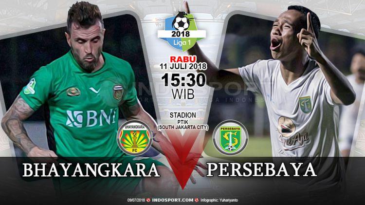 Prediksi Bhayangkara Fc Vs Persebaya Surabaya Copyright Indosport Com