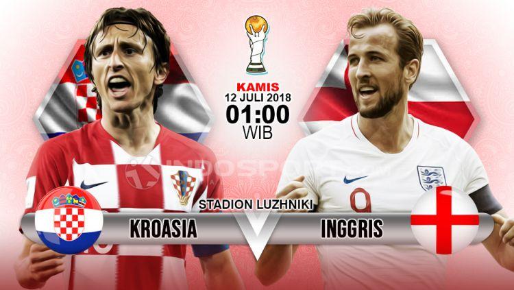 Kroasia vs Inggris. Copyright: © INDOSPORT