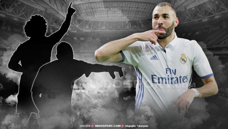 3 Bintang Benzema, Keylor Navas dan Marcelo berpeluang tinggalkan Real Madrid. Copyright: © Indosport.com