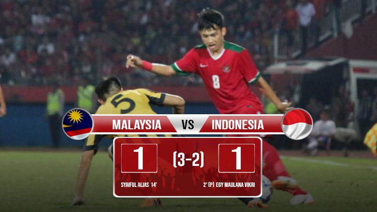 Hasil pertandingan Malaysia U-19 vs Indonesia U-19. Copyright: © INDOSPORT