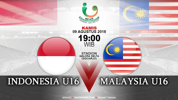 Indonesia U16 vs Malaysia U16 (Prediksi) Copyright: © Indosport.com