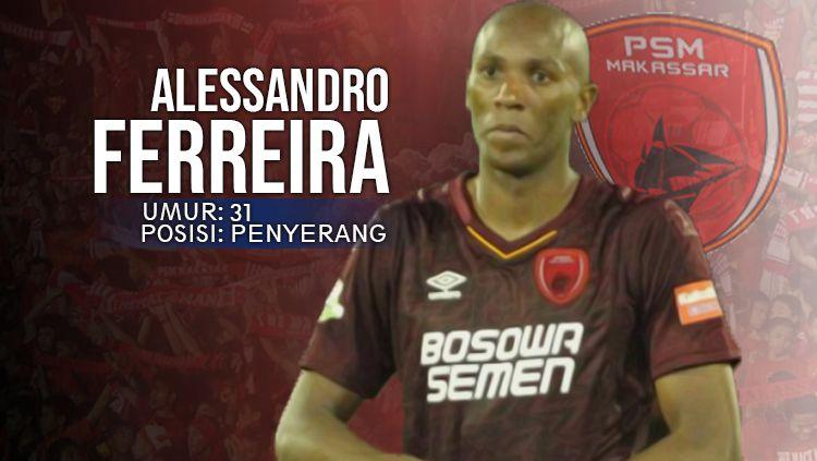 Persela Lamongan vs PSM Makassar Alessandro Ferreira Leonardo. Copyright: © INDOSPORT