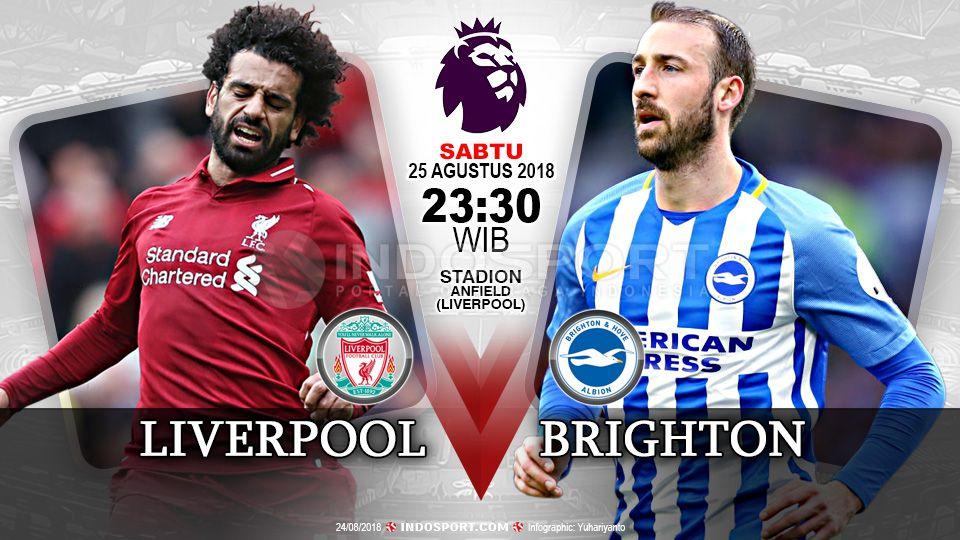 Nhận định Liverpool vs Brighton: Sức mạnh khó cưỡng
