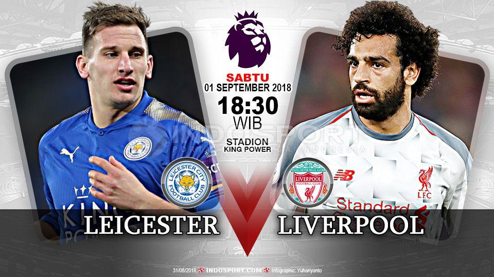 Nhận định Leicester City vs Liverpool: Thử thách đầu tiên
