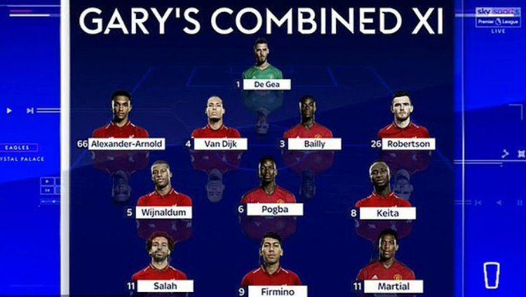 Skuat campuran Liverpool-Manchester United versi Gary Neville. Copyright: © Sky Sports Premier League