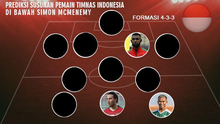 Prediksi Starting XI Timnas Indonesia di bawah Simon Mcmenemy Copyright: © AgilMubarok/Indosport