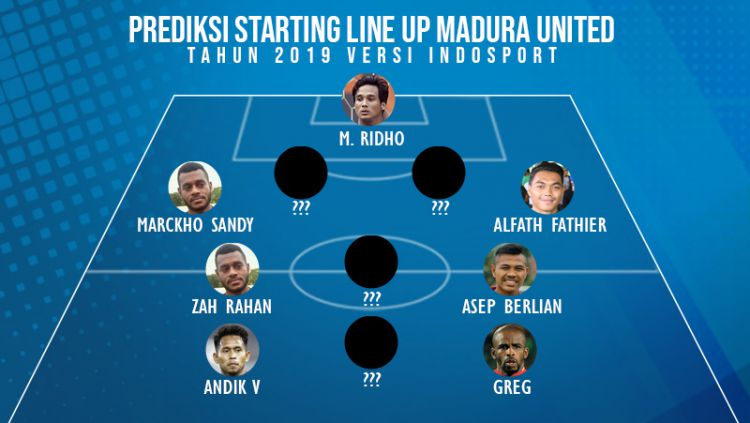 Prediksi Starting line up Madura United 2019 versi Indosport. Copyright: © Indosport.com