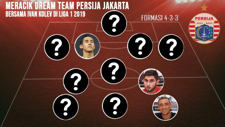 Meracik Dream Team Persija Jakarta Bersama Ivan Kolev di Liga 1 2019 Copyright: © INDOSPORT