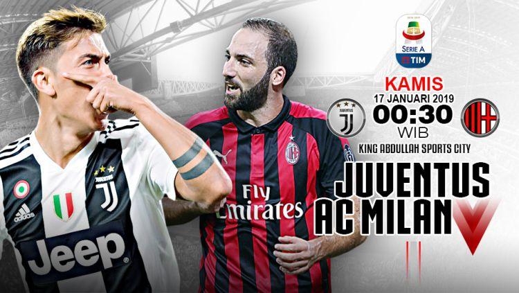 Pertandingan Juventus vs AC Milan (Prediksi). Copyright: © Indosport.com