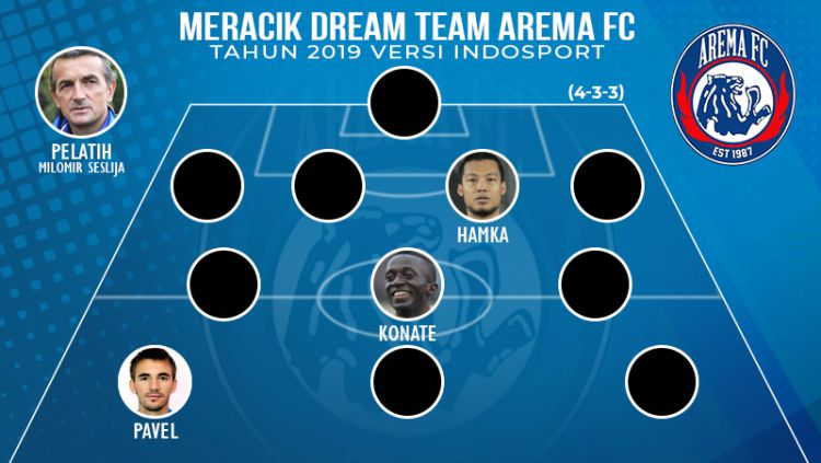 Dream Team Arema FC. Copyright: © Indosport.com
