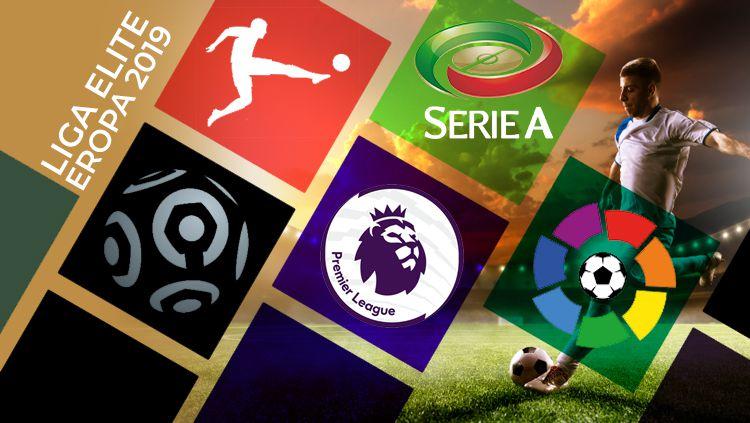 Hasil Liga Elite Eropa. Copyright: © INDOSPORT