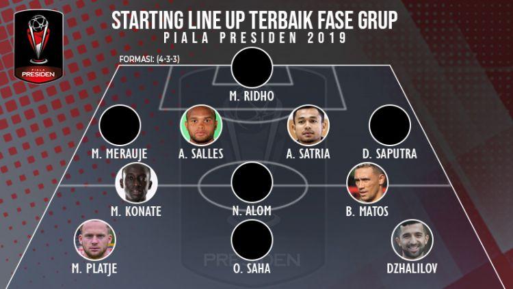 Starting line up terbaik fase grup Piala Presiden 2019. Copyright: © Indosport.com