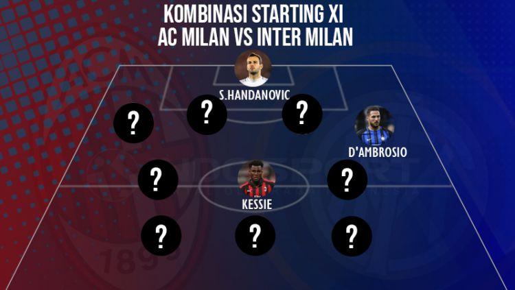 Kombinasi Starting XI Ac Milan vs Inter Milan. Copyright: © INDOSPORT/Yooan Rizky Syahputra