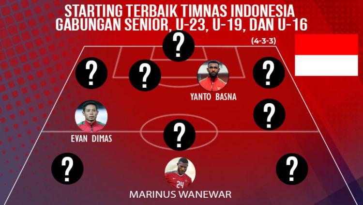 Starting Terbaik Timnas Indonesia Gabungan Senior, U-23, U-19, dan U-16. Copyright: © INDOSPORT