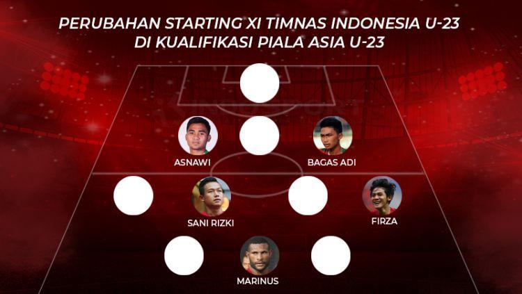 Perubahan Starting XI Timnas Indonesia U-23 di Kualifikasi Piala Asia U-23 Copyright: © INDOSPORT