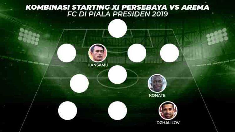 Kombinasi Starting XI Persebaya Surabaya vs Arema FC di Piala Presiden 2019 Copyright: © INDOSPORT