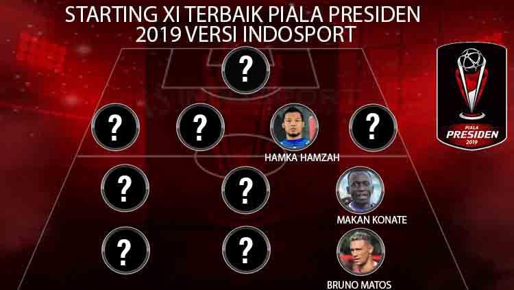 Starting XI Terbaik Piala Presiden 2019 versi INDOSPORT. Copyright: © Indosport/Yooan Rizky Syahputra