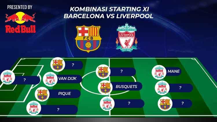 Kombinasi Starting XI Barcelona vs Liverpool di leg pertama Liga Champions. Copyright: © Eli Suhaeli/INDOSPORT