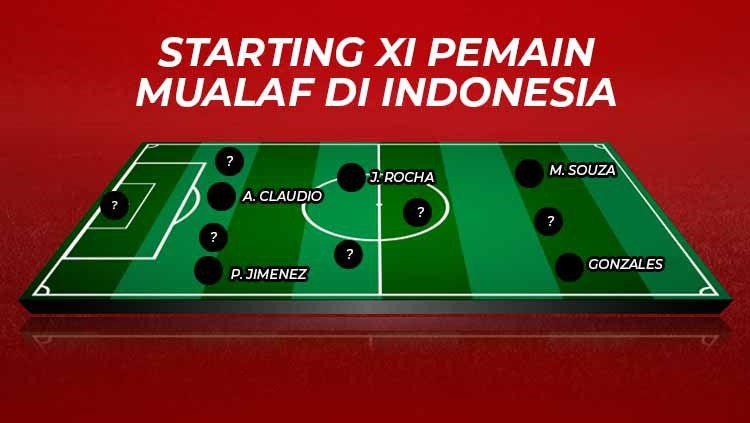 Starting XI pemain mualaf di Indonesia. Copyright: © Eli Suhaeli/INDOSPORT