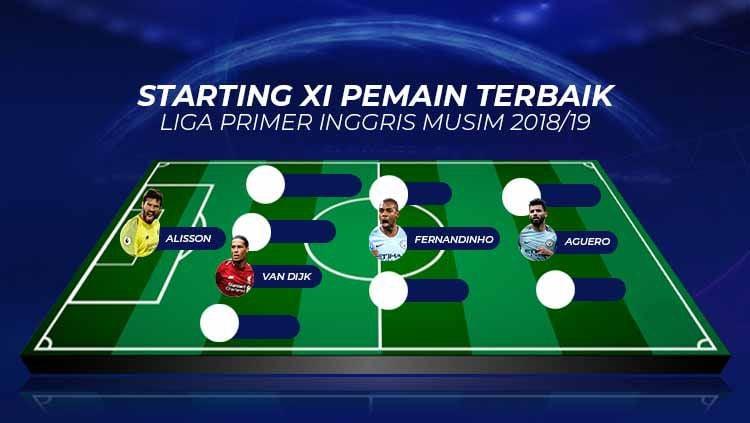 Starting XI Pemain Terbaik Liga Primer Inggris Musim 2018/19. Grafis: Tim/Indosport.com Copyright: © Grafis: Tim/Indosport.com