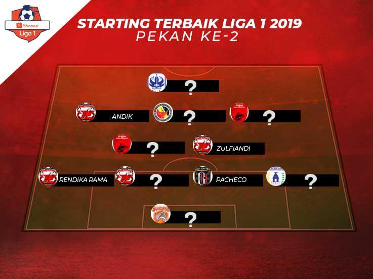 Starting XI Terbaik Liga 1 2019 Pekan Kedua versi INDOSPORT
