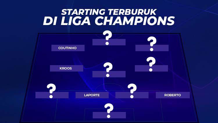 Starting terburuk di Liga Champions. Copyright: © Eli Suhaeli/INDOSPORT