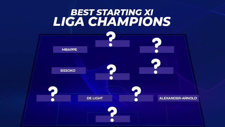 Best starting XI Liga Champions 2018/19 versi INDOSPORT. Copyright: © Eli Suhaeli/INDOSPORT