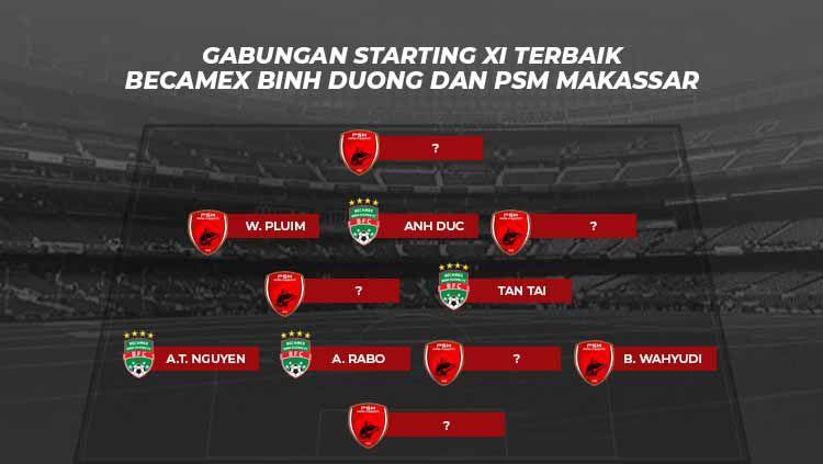 Gabungan Starting XI Terbaik Becamex Binh Duong dan PSM Makassar. Copyright: © Eli Suhaeli/INDOSPORT