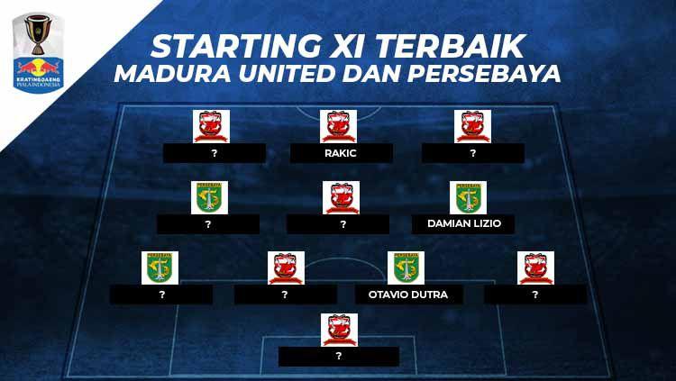 Starting X1 terbaik Madura United vs Persebaya Surabaya Copyright: © Eli Suhaeli/INDOSPORT