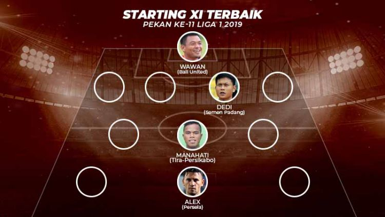 Starting XI Terbaik Pekan ke-11 Liga 1 2019 Copyright: © Grafis: Yanto/Indosport.com