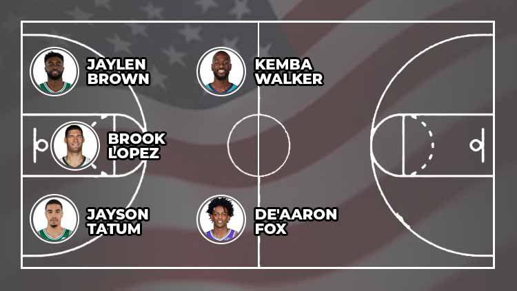 Perkiraan Starting 5 Timnas Basket Amerika Serikat di FIBA World Cup 2019. Copyright: © INDOSPORT