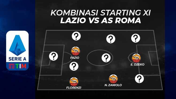 Kombinasi starting XI Lazio vs AS Roma. Copyright: © INDOSPORT