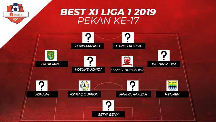 Starting terbaik Liga 1 2019 pekan ke-17. Copyright: © INDOSPORT