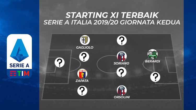 Starting XI Terbaik Serie A Italia 2019/20 Giornata Kedua. Copyright: © INDOSPORT